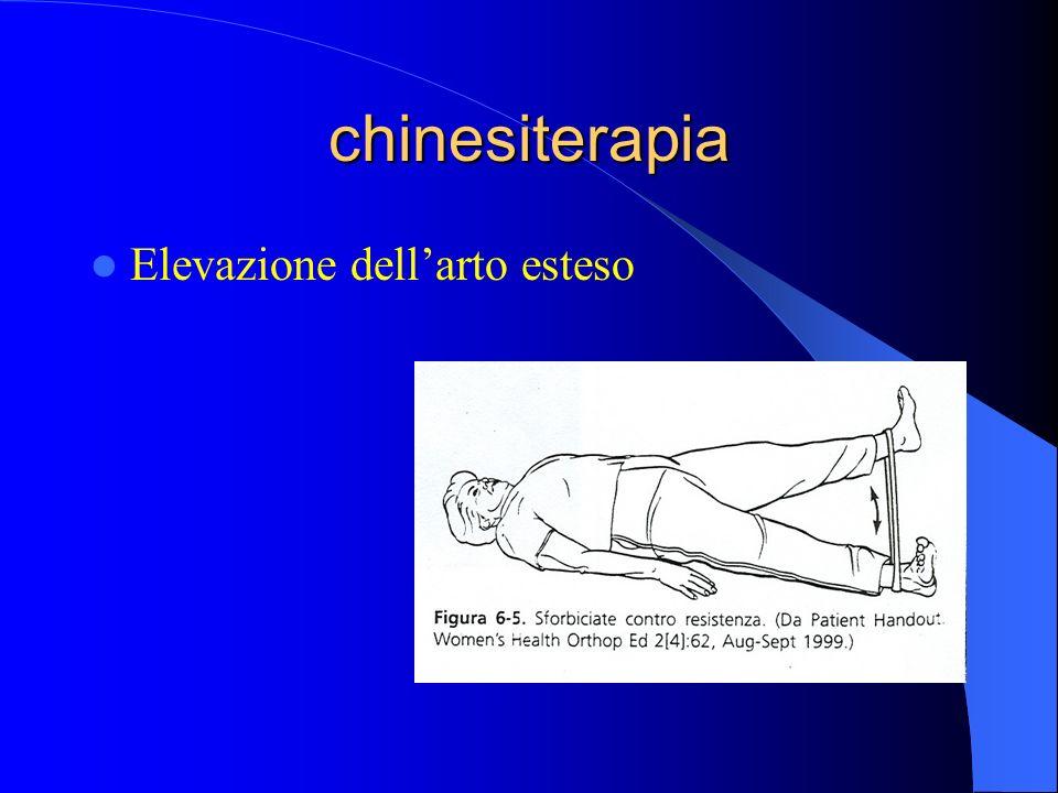 chinesiterapia Elevazione dellarto esteso