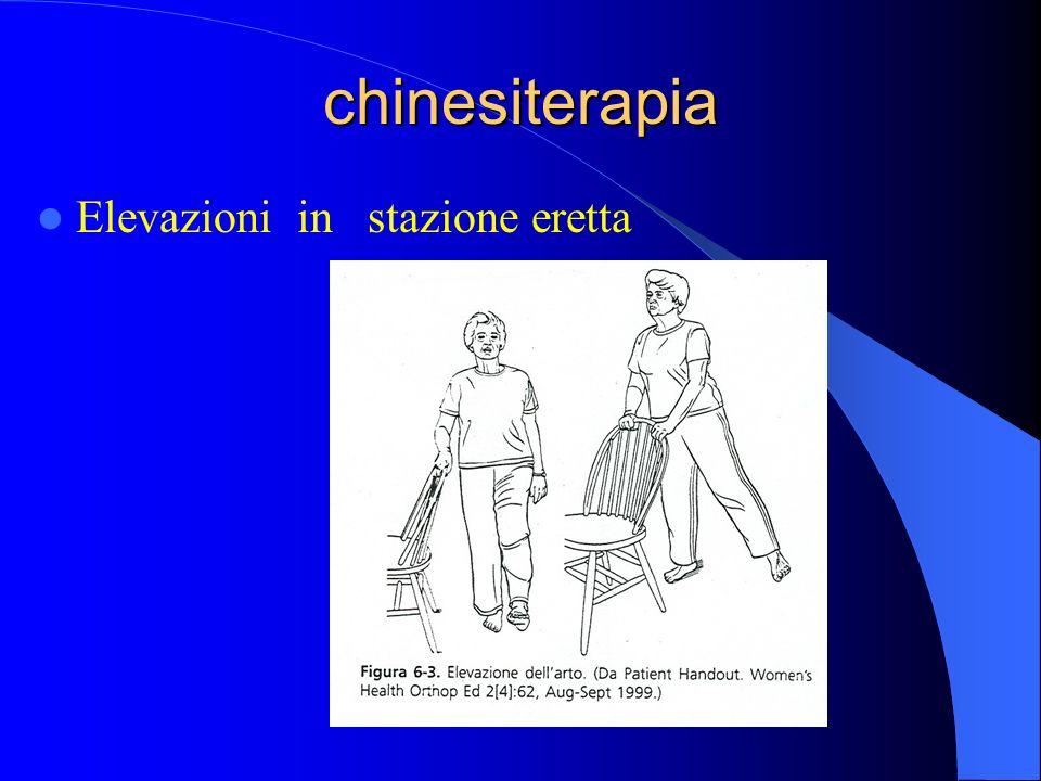 chinesiterapia Elevazioni in stazione eretta