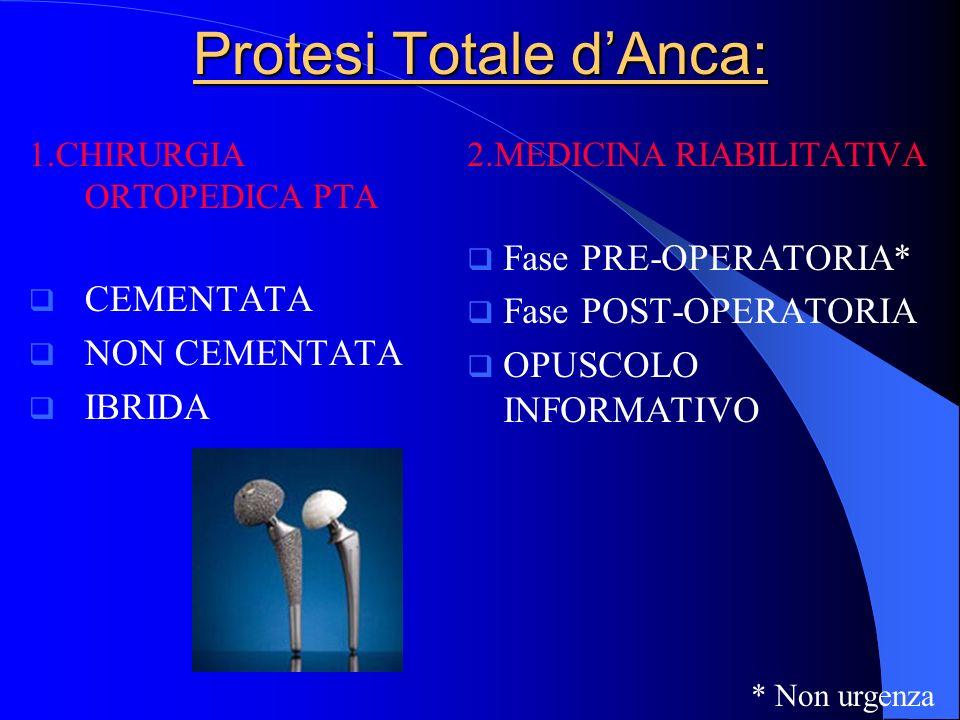 Protesi Totale dAnca: 1.CHIRURGIA ORTOPEDICA PTA CEMENTATA NON CEMENTATA IBRIDA 2.MEDICINA RIABILITATIVA Fase PRE-OPERATORIA* Fase POST-OPERATORIA OPU