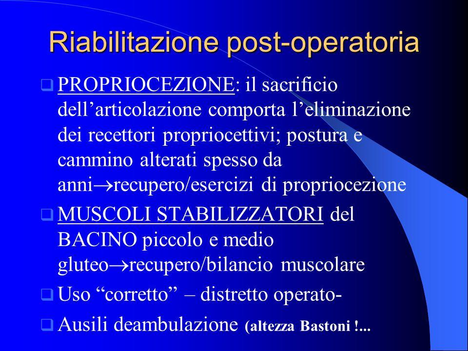 Riabilitazione post-operatoria PROPRIOCEZIONE: il sacrificio dellarticolazione comporta leliminazione dei recettori propriocettivi; postura e cammino