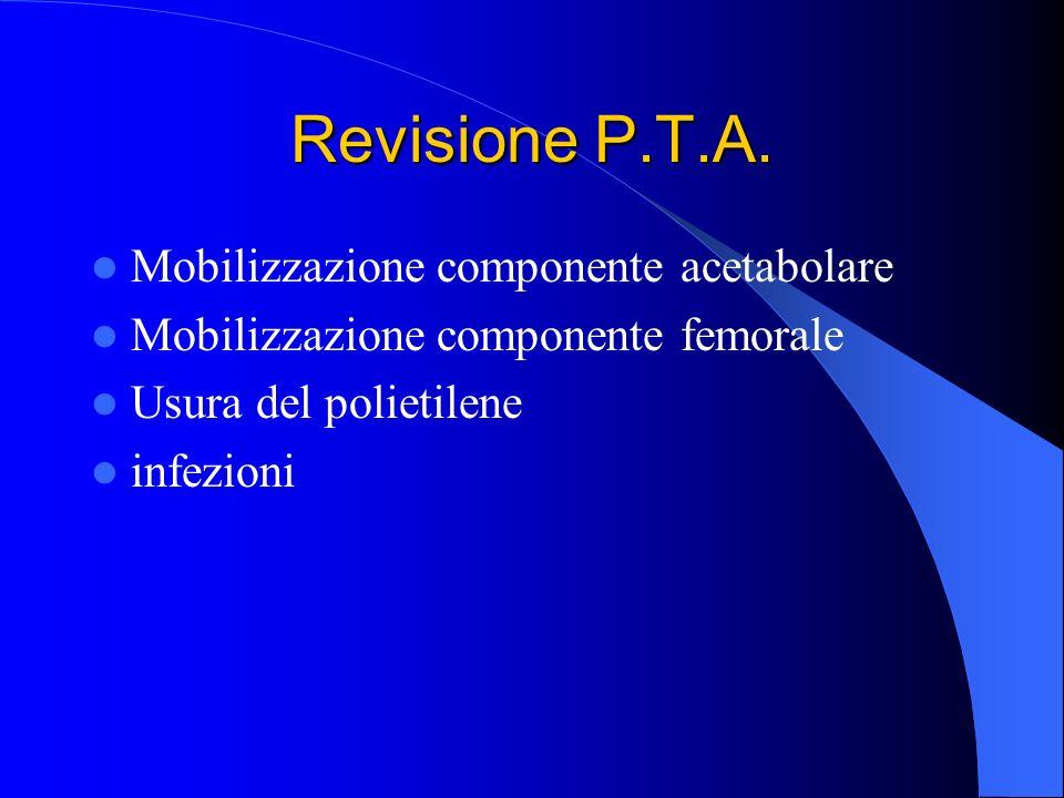 Revisione P.T.A. Mobilizzazione componente acetabolare Mobilizzazione componente femorale Usura del polietilene infezioni