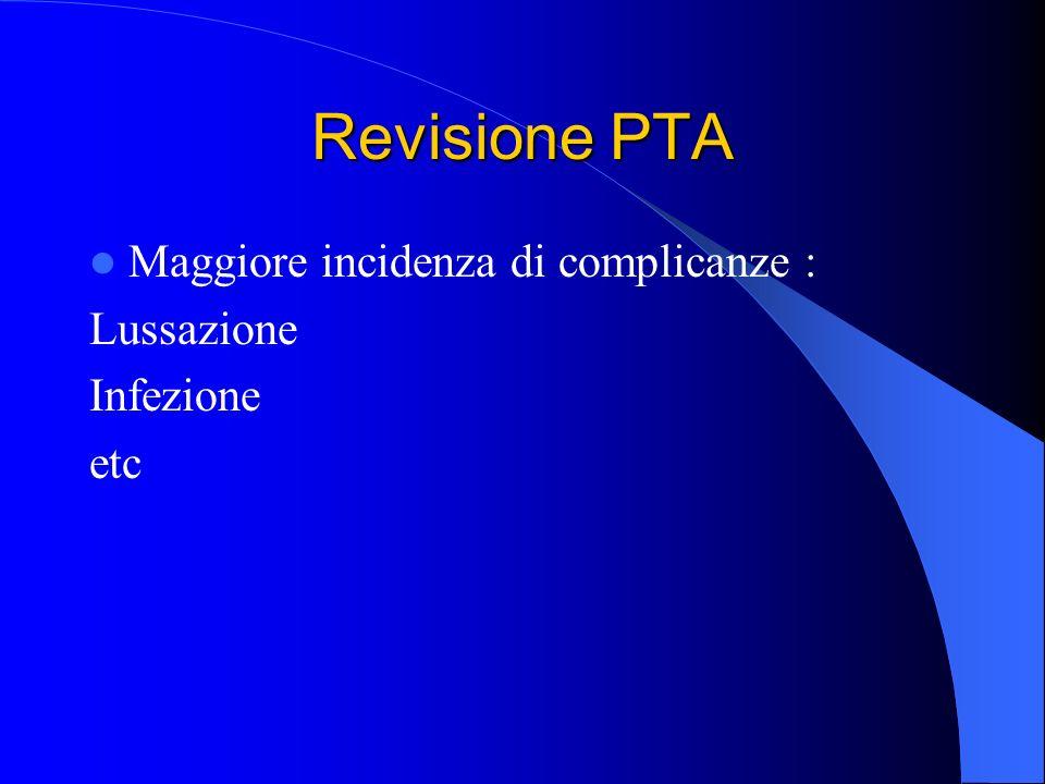 Revisione PTA Maggiore incidenza di complicanze : Lussazione Infezione etc