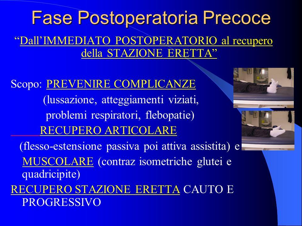 Fase Postoperatoria Precoce DallIMMEDIATO POSTOPERATORIO al recupero della STAZIONE ERETTA Scopo: PREVENIRE COMPLICANZE (lussazione, atteggiamenti viziati, problemi respiratori, flebopatie) RECUPERO ARTICOLARE (flesso-estensione passiva poi attiva assistita) e MUSCOLARE (contraz isometriche glutei e quadricipite) RECUPERO STAZIONE ERETTA CAUTO E PROGRESSIVO