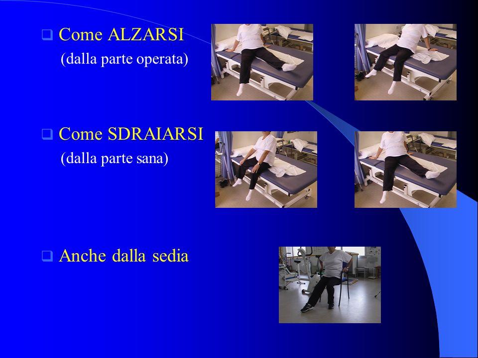 Come ALZARSI (dalla parte operata) Come SDRAIARSI (dalla parte sana) Anche dalla sedia