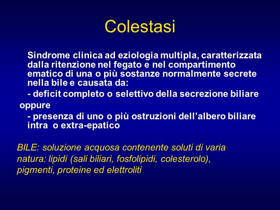 Colestasi Sindrome clinica ad eziologia multipla, caratterizzata dalla ritenzione nel fegato e nel compartimento ematico di una o più sostanze normalm