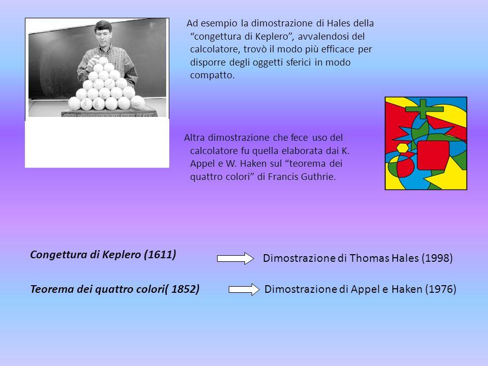 Ad esempio la dimostrazione di Hales della congettura di Keplero, avvalendosi del calcolatore, trovò il modo più efficace per disporre degli oggetti s