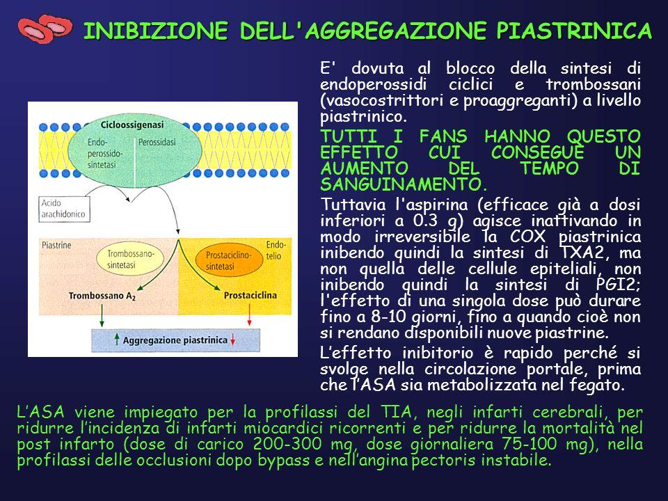 E dovuta al blocco della sintesi di endoperossidi ciclici e trombossani (vasocostrittori e proaggreganti) a livello piastrinico.
