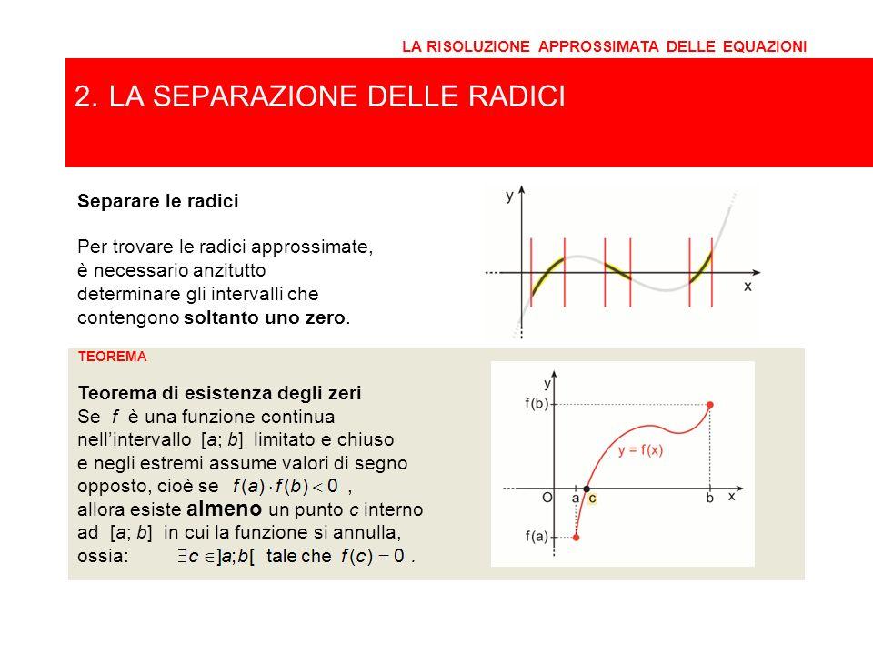 TEOREMA Teorema di esistenza degli zeri Se f è una funzione continua nellintervallo [a; b] limitato e chiuso 2. LA SEPARAZIONE DELLE RADICI LA RISOLUZ