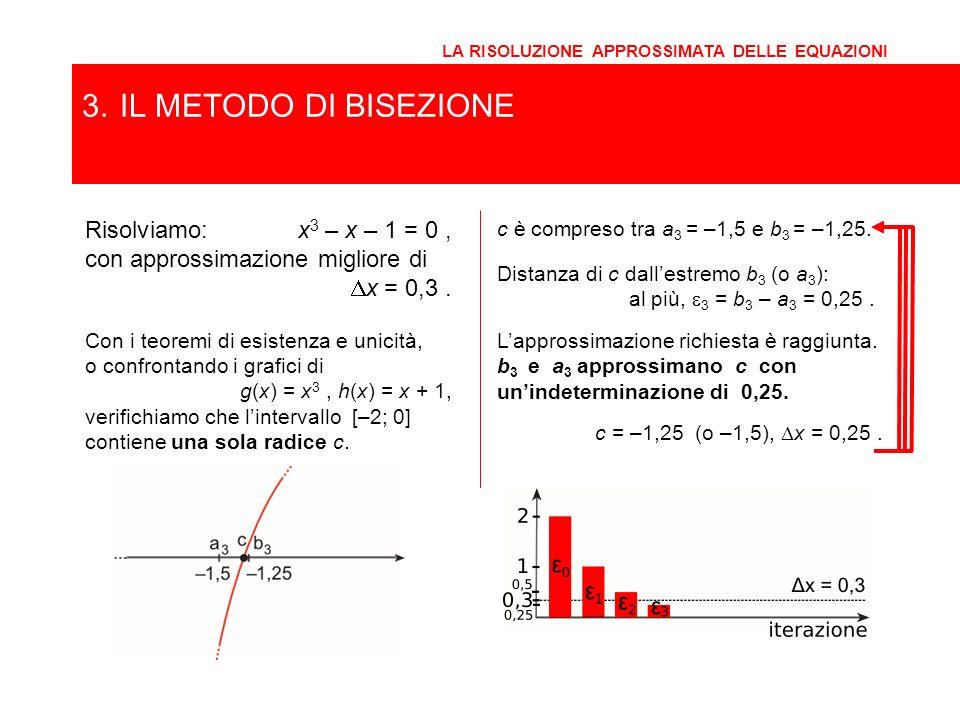 3. IL METODO DI BISEZIONE LA RISOLUZIONE APPROSSIMATA DELLE EQUAZIONI Risolviamo:x 3 – x – 1 = 0, con approssimazione migliore di x = 0,3. c è compres