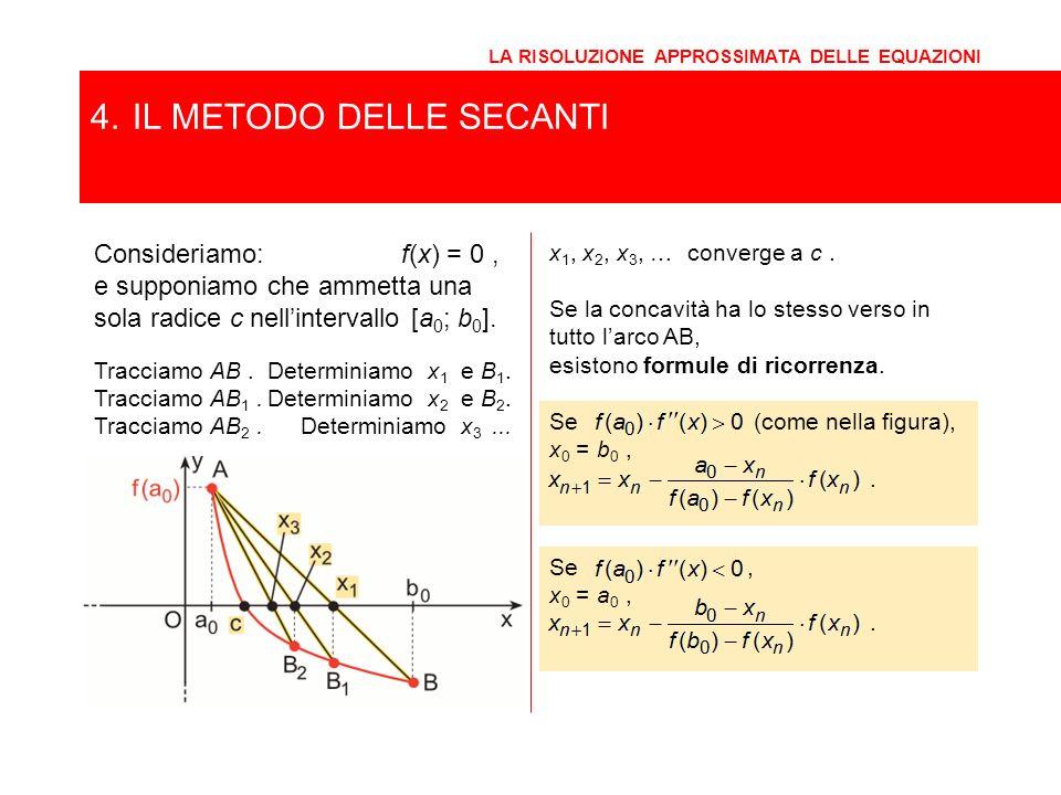 Tracciamo AB 2. Tracciamo AB 1. Tracciamo AB. Determiniamo x 3... Determiniamo x 2 e B 2. Determiniamo x 1 e B 1. 4. IL METODO DELLE SECANTI LA RISOLU