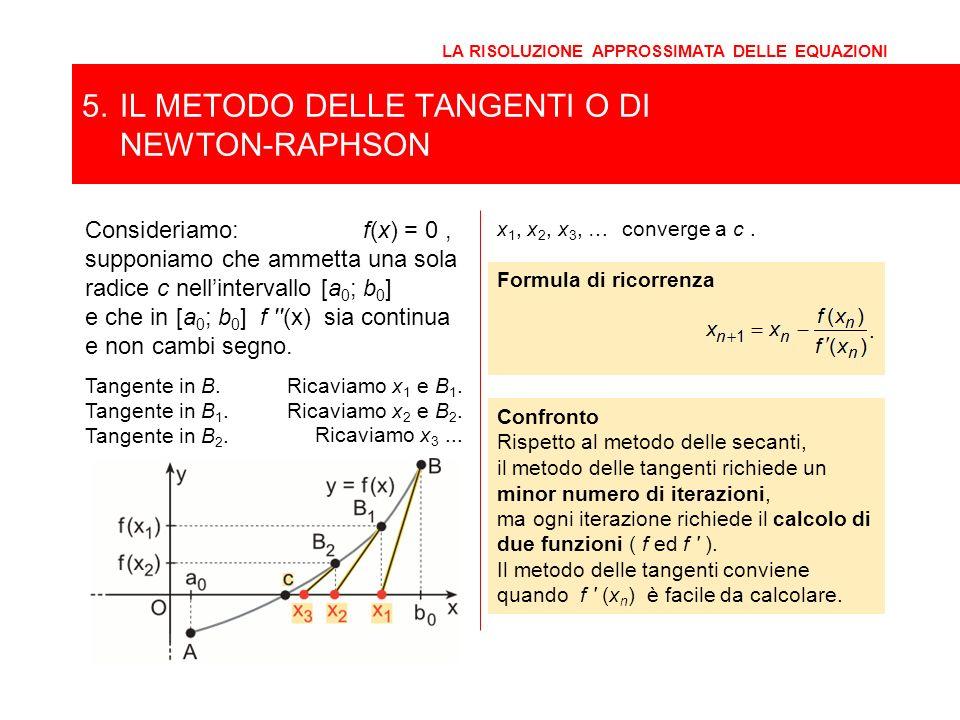 5. IL METODO DELLE TANGENTI O DI NEWTON-RAPHSON LA RISOLUZIONE APPROSSIMATA DELLE EQUAZIONI Consideriamo:f(x) = 0, supponiamo che ammetta una sola rad