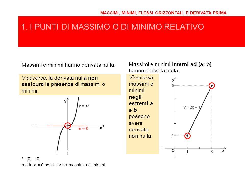 Viceversa, massimi e minimi negli estremi a e b possono avere derivata non nulla. 1. I PUNTI DI MASSIMO O DI MINIMO RELATIVO MASSIMI, MINIMI, FLESSI O