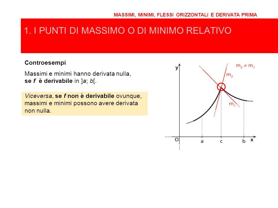 1. I PUNTI DI MASSIMO O DI MINIMO RELATIVO MASSIMI, MINIMI, FLESSI ORIZZONTALI E DERIVATA PRIMA Massimi e minimi hanno derivata nulla, se f è derivabi