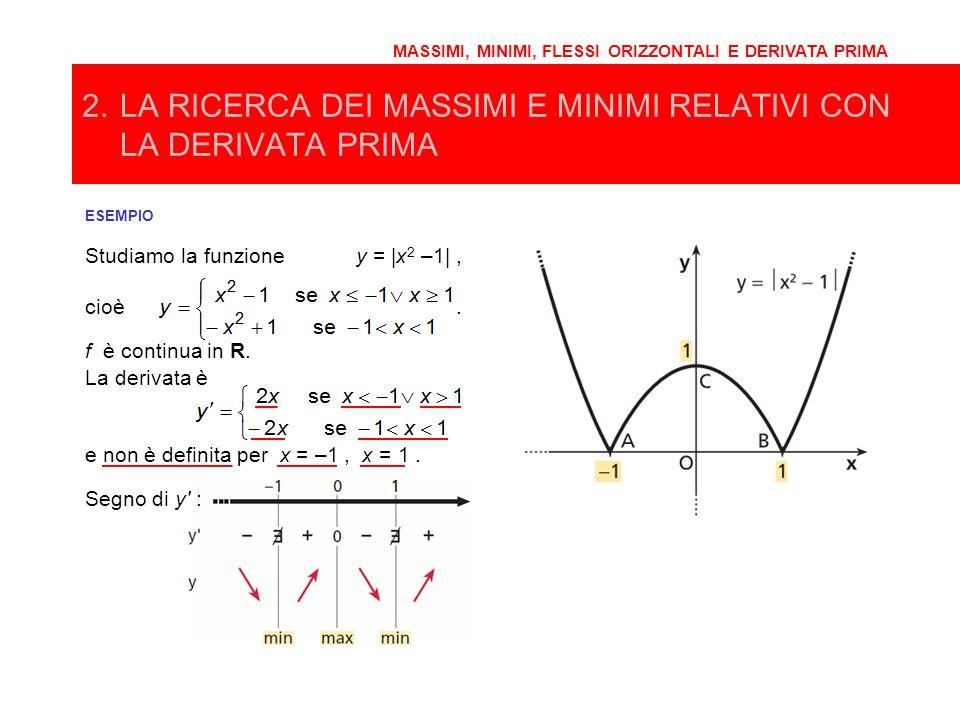 La derivata è e non è definita per x = –1, x = 1. 2.LA RICERCA DEI MASSIMI E MINIMI RELATIVI CON LA DERIVATA PRIMA MASSIMI, MINIMI, FLESSI ORIZZONTALI