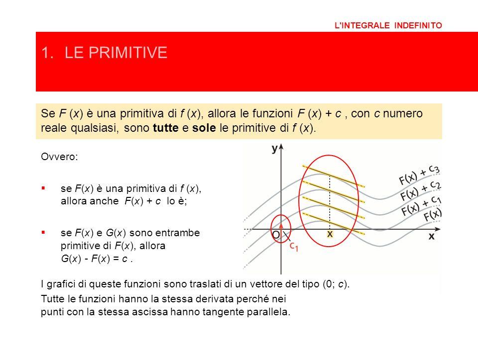 L'INTEGRALE INDEFINITO 1.LE PRIMITIVE Se F (x) è una primitiva di f (x), allora le funzioni F (x) + c, con c numero reale qualsiasi, sono tutte e sole