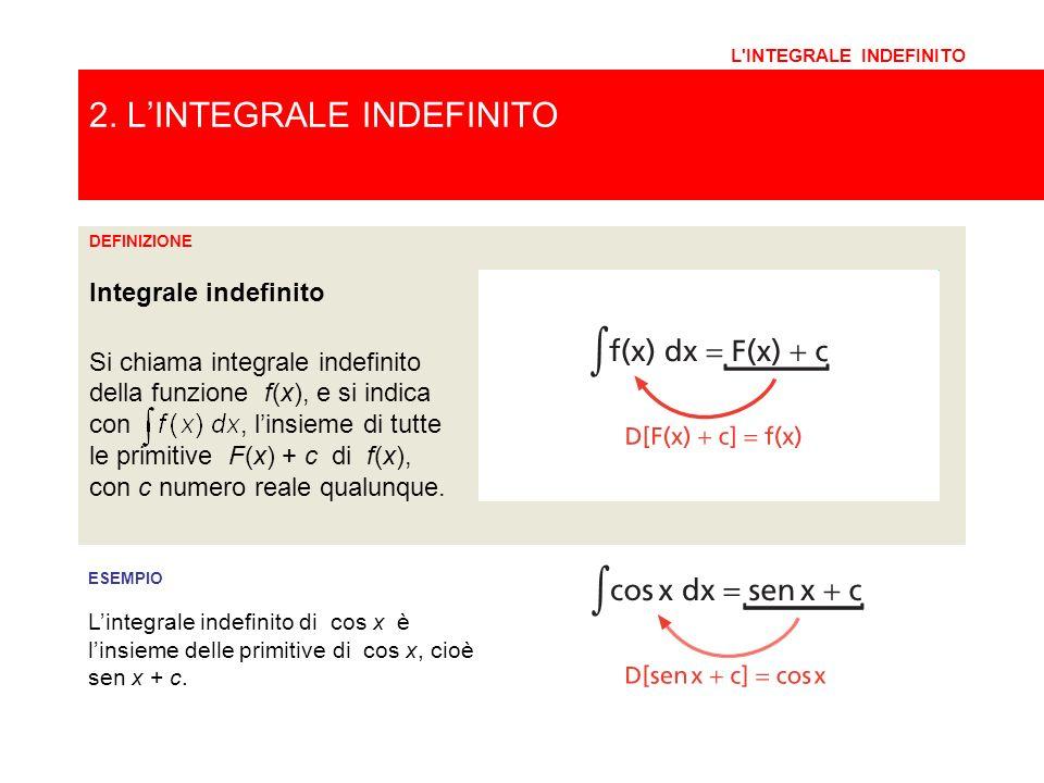 L'INTEGRALE INDEFINITO 2. LINTEGRALE INDEFINITO DEFINIZIONE Integrale indefinito Si chiama integrale indefinito della funzione f(x), e si indica con,