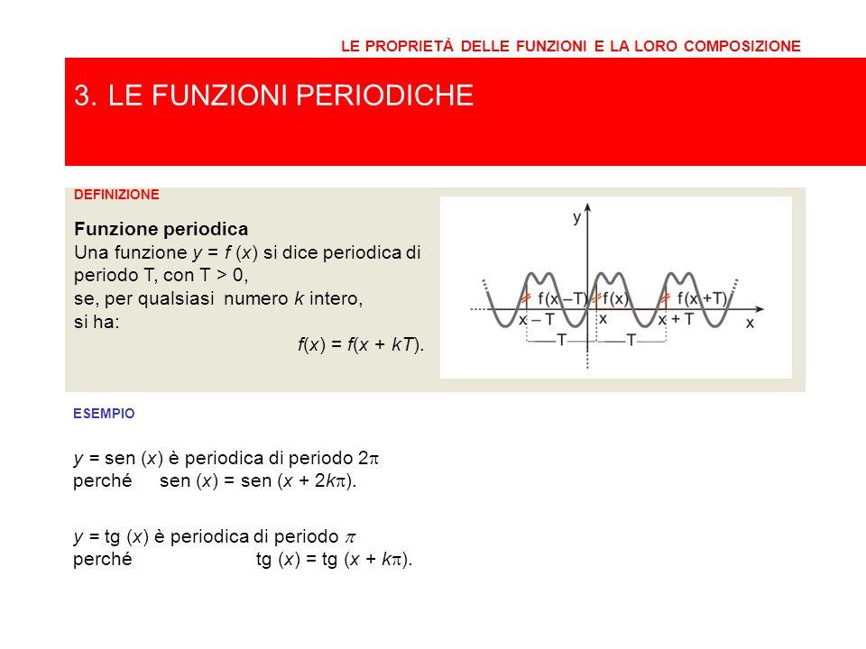 DEFINIZIONE 3.LE FUNZIONI PERIODICHE LE PROPRIETÀ DELLE FUNZIONI E LA LORO COMPOSIZIONE ESEMPIO y = sen (x) è periodica di periodo 2 perchésen (x) = s