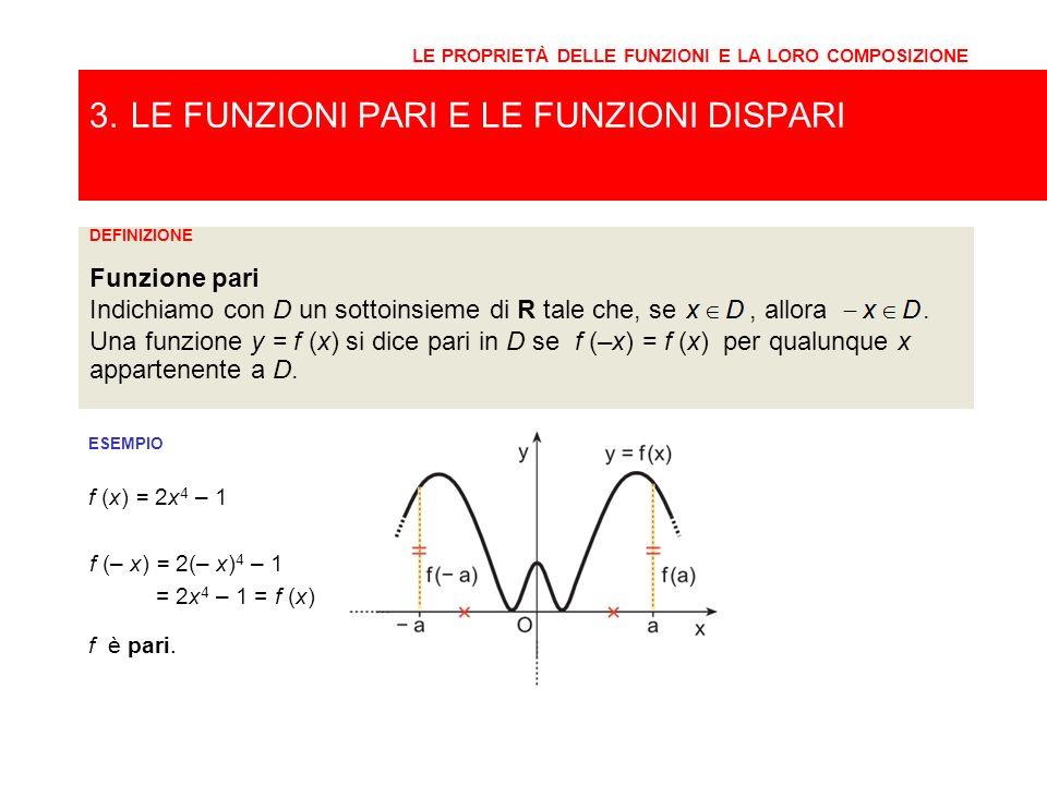 DEFINIZIONE 3.LE FUNZIONI PARI E LE FUNZIONI DISPARI LE PROPRIETÀ DELLE FUNZIONI E LA LORO COMPOSIZIONE ESEMPIO f (x) = 2x 4 – 1 Funzione pari Indichi