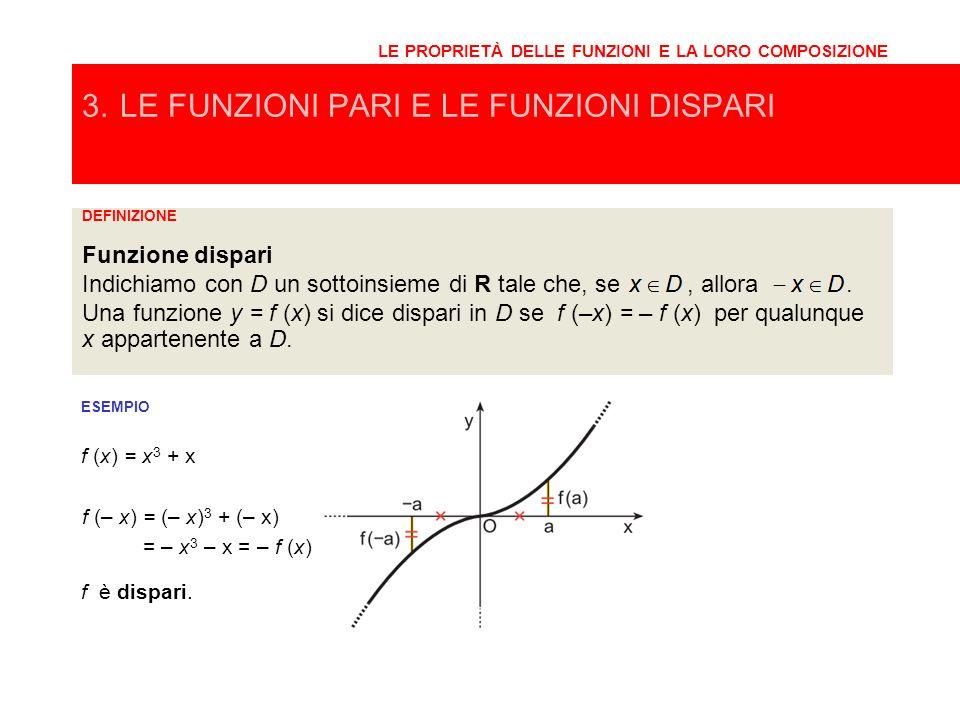 DEFINIZIONE 3.LE FUNZIONI PARI E LE FUNZIONI DISPARI LE PROPRIETÀ DELLE FUNZIONI E LA LORO COMPOSIZIONE ESEMPIO f (x) = x 3 + x Funzione dispari Indic