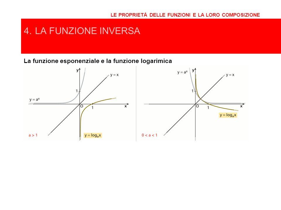 4.LA FUNZIONE INVERSA LE PROPRIETÀ DELLE FUNZIONI E LA LORO COMPOSIZIONE La funzione esponenziale e la funzione logarimica
