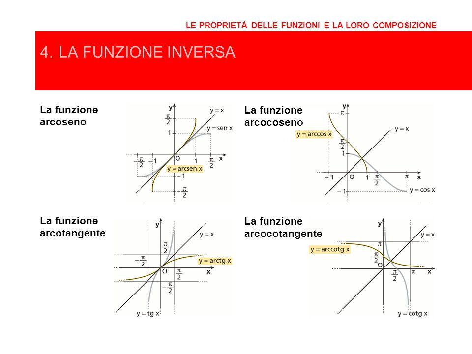4.LA FUNZIONE INVERSA LE PROPRIETÀ DELLE FUNZIONI E LA LORO COMPOSIZIONE La funzione arcoseno La funzione arcocoseno La funzione arcotangente La funzi