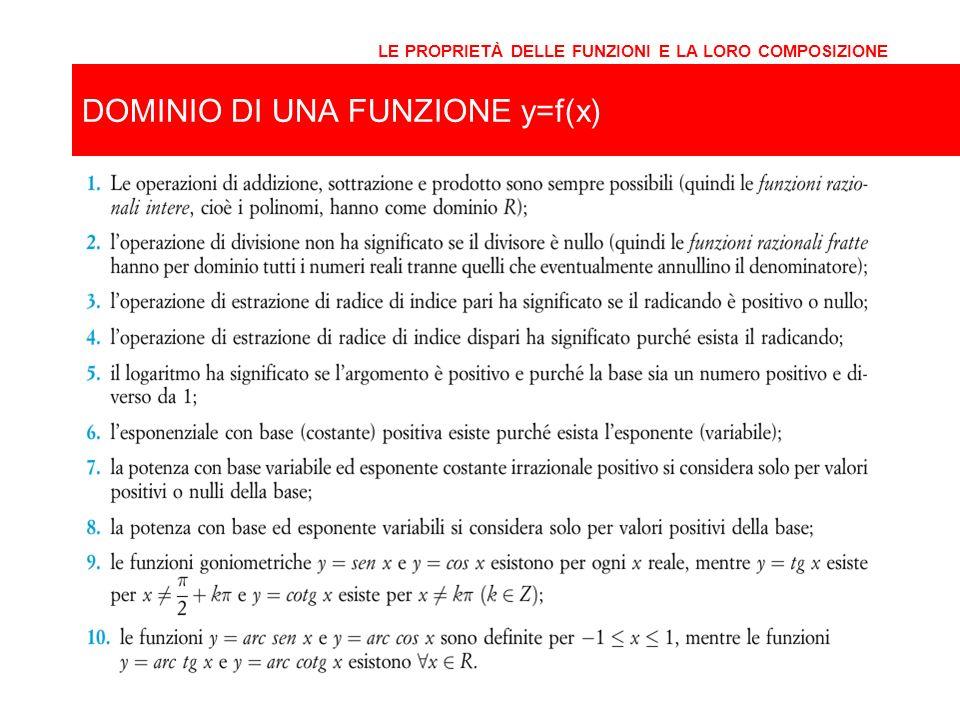 LE PROPRIETÀ DELLE FUNZIONI E LA LORO COMPOSIZIONE DOMINIO DI UNA FUNZIONE y=f(x)