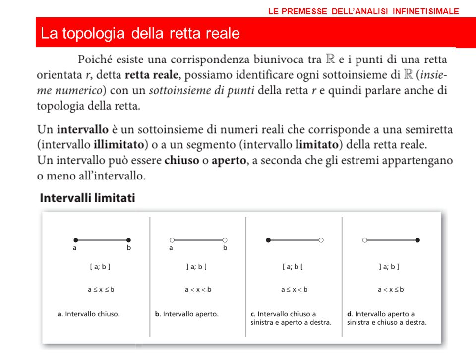 La topologia della retta reale LE PREMESSE DELLANALISI INFINETISIMALE