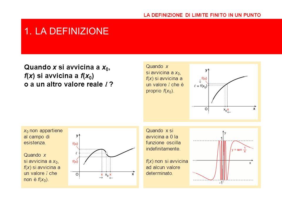 Quando x si avvicina a x 0, f(x) si avvicina a f(x 0 ) o a un altro valore reale l ? 1.LA DEFINIZIONE LA DEFINIZIONE DI LIMITE FINITO IN UN PUNTO Quan