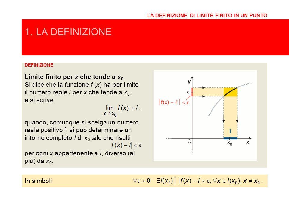 1.LA DEFINIZIONE LA DEFINIZIONE DI LIMITE FINITO IN UN PUNTO DEFINIZIONE Limite finito per x che tende a x 0 Si dice che la funzione f (x) ha per limi