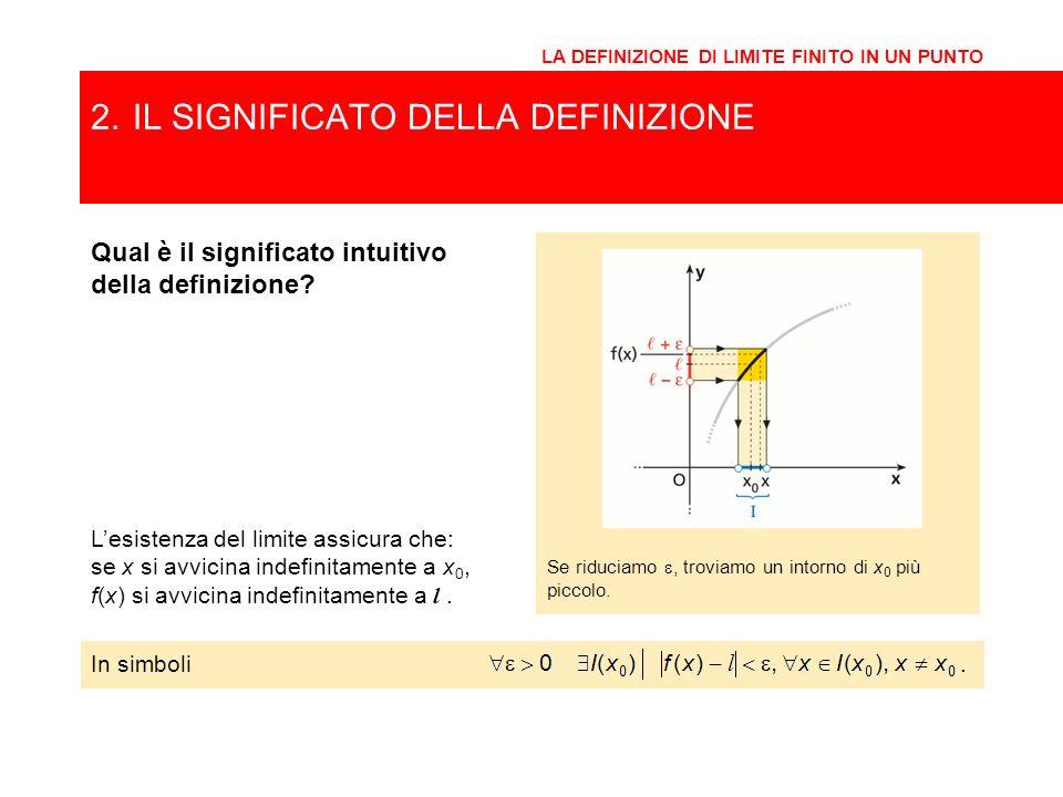 Fissiamo > 0. Individuiamo un intorno I di x 0 tale che per ogni. Se riduciamo, troviamo un intorno di x 0 più piccolo. Qual è il significato intuitiv