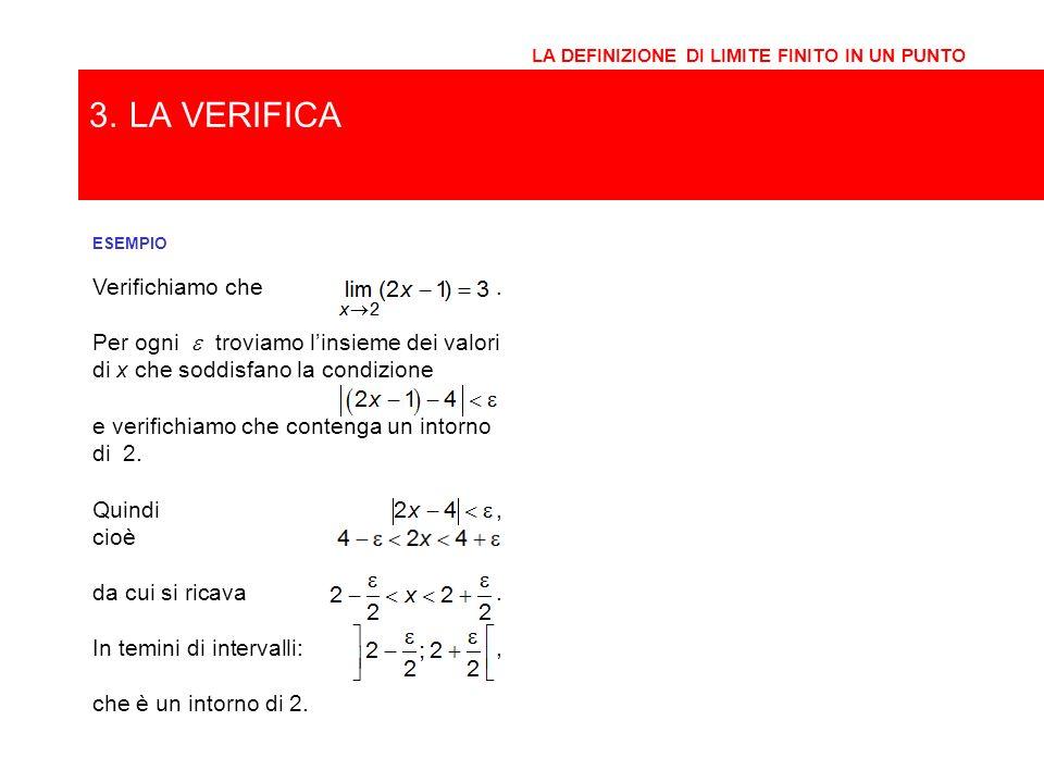 Per ogni troviamo linsieme dei valori di x che soddisfano la condizione 3. LA VERIFICA LA DEFINIZIONE DI LIMITE FINITO IN UN PUNTO ESEMPIO Verifichiam