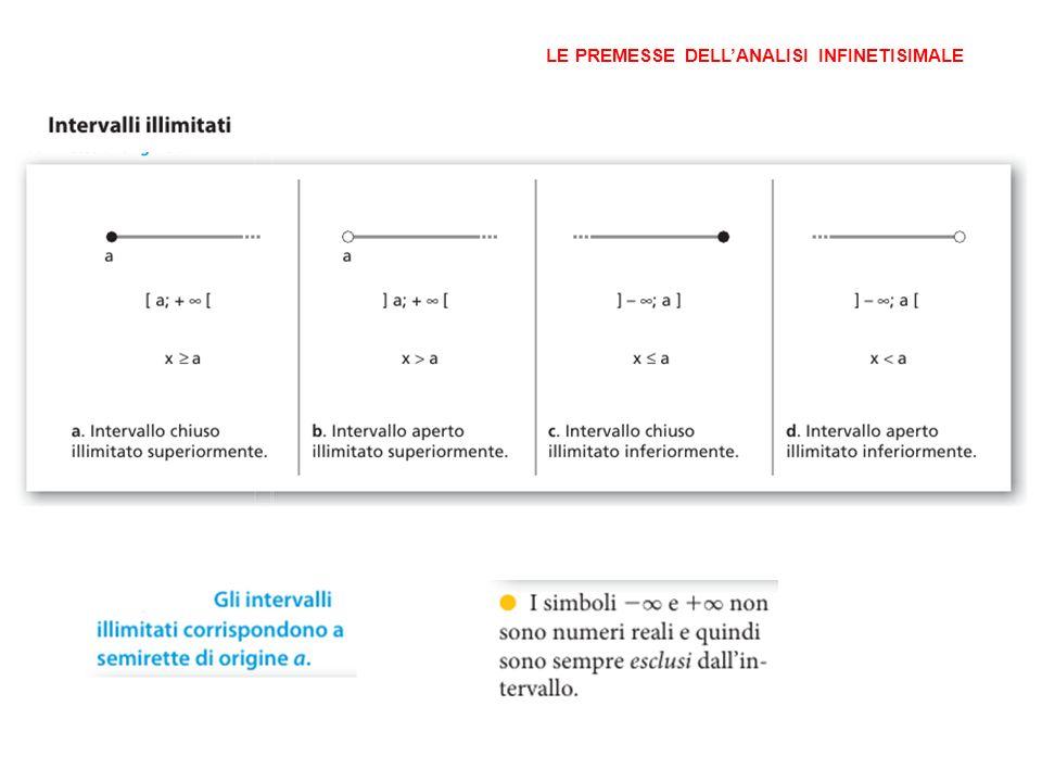 Quando x si avvicina a x 0, f(x) si avvicina a f(x 0 ) o a un altro valore reale l .