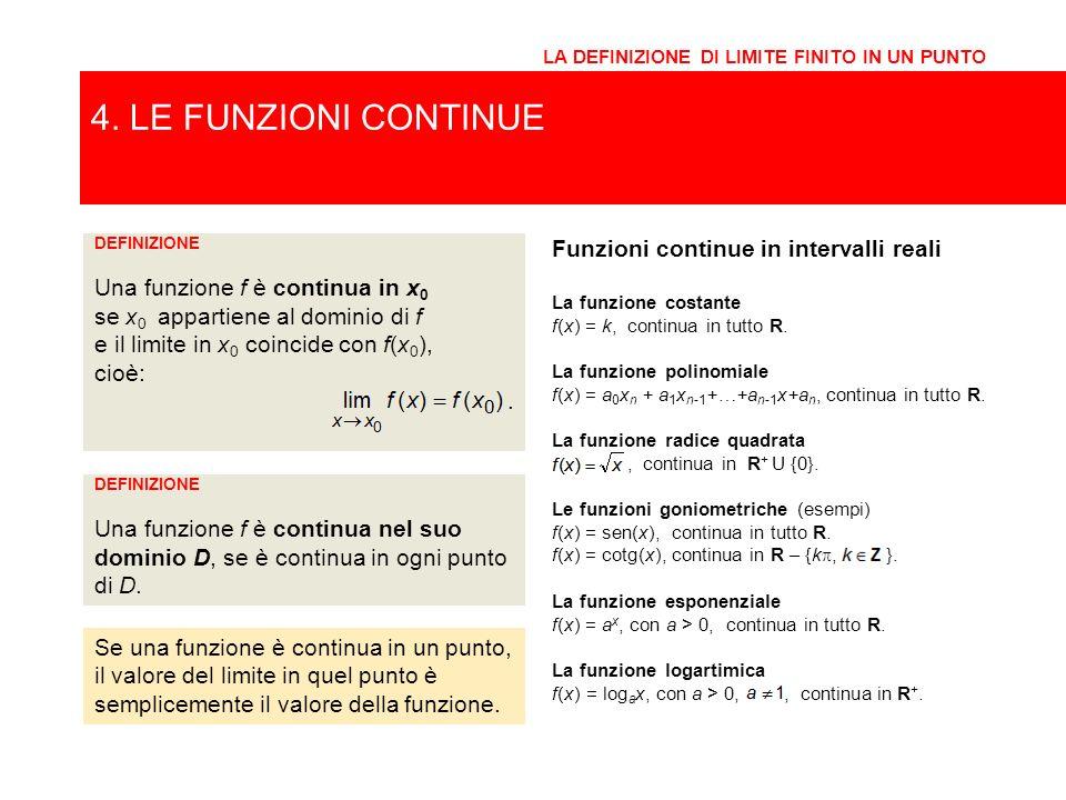 4. LE FUNZIONI CONTINUE LA DEFINIZIONE DI LIMITE FINITO IN UN PUNTO DEFINIZIONE Una funzione f è continua in x 0 DEFINIZIONE Una funzione f è continua