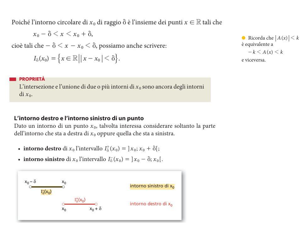 1.LA DEFINIZIONE LA DEFINIZIONE DI LIMITE FINITO IN UN PUNTO DEFINIZIONE Limite finito per x che tende a x 0 Si dice che la funzione f (x) ha per limite il numero reale l per x che tende a x 0, e si scrive, quando, comunque si scelga un numero reale positivo f, si può determinare un intorno completo I di x 0 tale che risulti per ogni x appartenente a I, diverso (al più) da x 0.