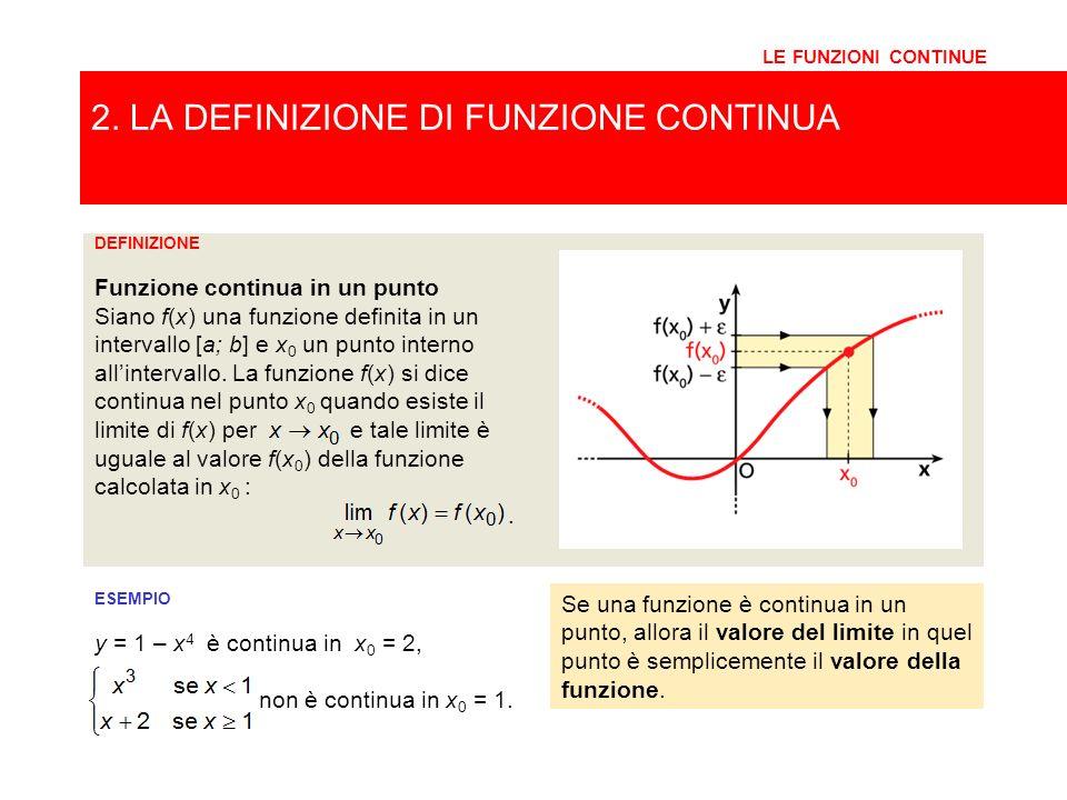 2. LA DEFINIZIONE DI FUNZIONE CONTINUA LE FUNZIONI CONTINUE DEFINIZIONE Funzione continua in un punto Siano f(x) una funzione definita in un intervall