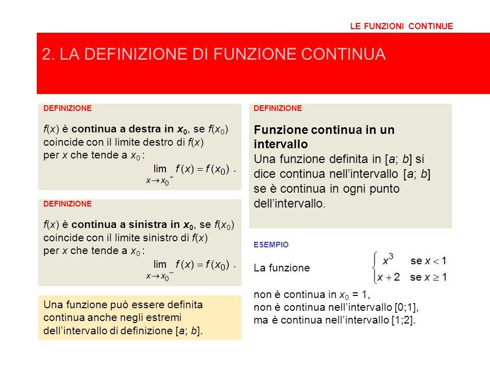 2. LA DEFINIZIONE DI FUNZIONE CONTINUA LE FUNZIONI CONTINUE Una funzione può essere definita continua anche negli estremi dellintervallo di definizion