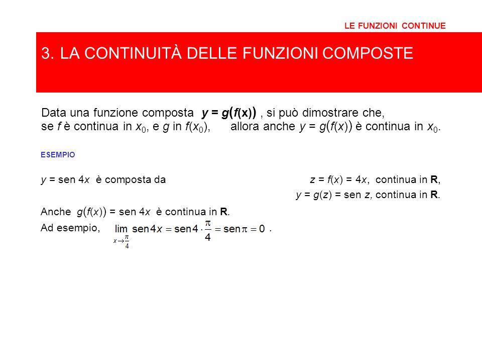 ESEMPIO y = sen 4x è composta da z = f(x) = 4x, continua in R, y = g(z) = sen z, continua in R. Anche g ( f(x) ) = sen 4x è continua in R. Data una fu