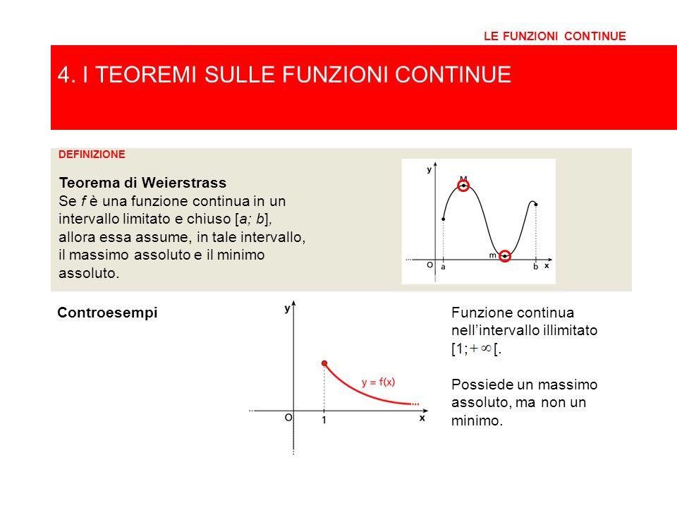 Funzione continua in ]2;5[, intervallo aperto. Non possiede un massimo assoluto né un minimo assoluto. Funzione continua in tutto [1;3] tranne x = 2.