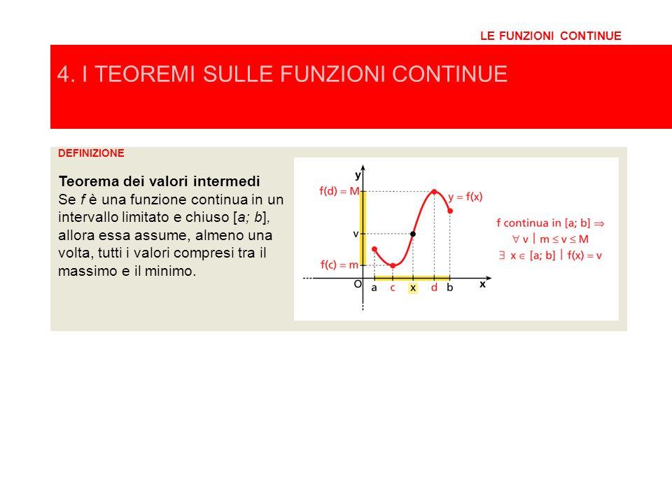 4. I TEOREMI SULLE FUNZIONI CONTINUE LE FUNZIONI CONTINUE DEFINIZIONE Teorema dei valori intermedi Se f è una funzione continua in un intervallo limit