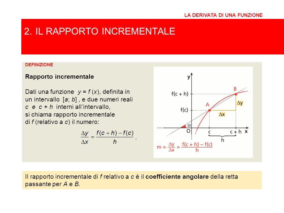 DEFINIZIONE Rapporto incrementale Dati una funzione y = f (x), definita in un intervallo [a; b], e due numeri reali c e c + h interni allintervallo, 2
