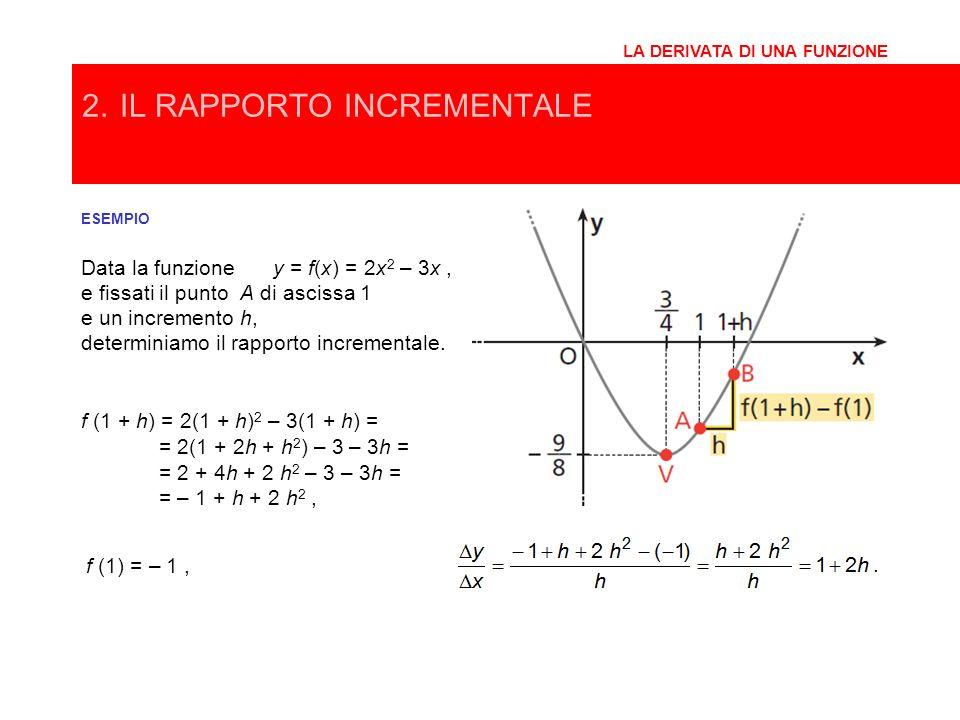ESEMPIO Data la funzioney = f(x) = 2x 2 – 3x, 2.IL RAPPORTO INCREMENTALE LA DERIVATA DI UNA FUNZIONE f (1 + h) = 2(1 + h) 2 – 3(1 + h) = = 2(1 + 2h +