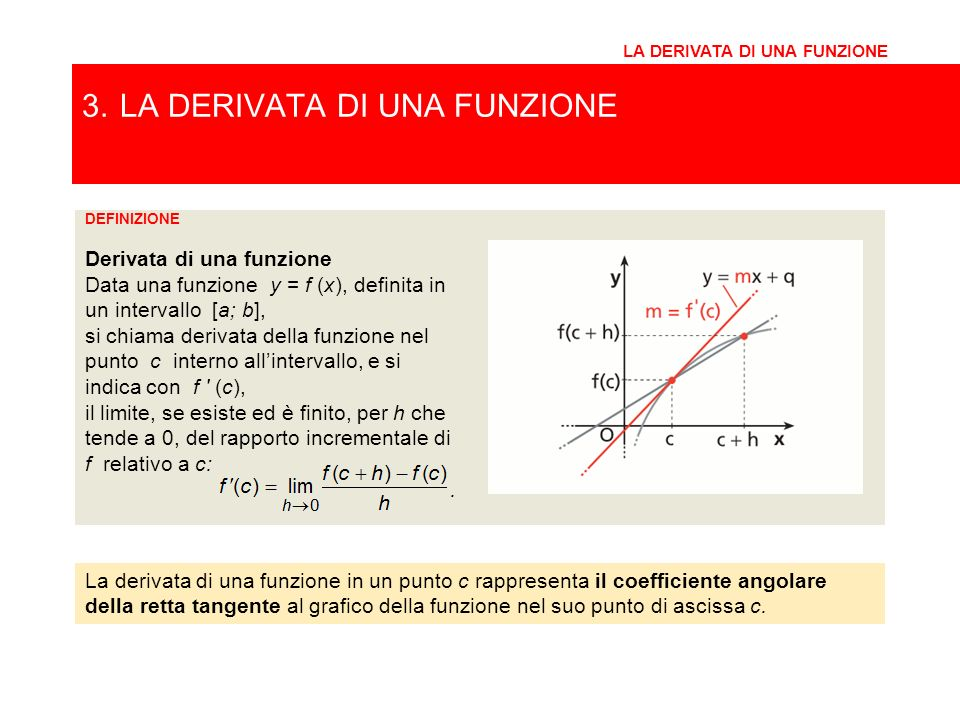 DEFINIZIONE Derivata di una funzione Data una funzione y = f (x), definita in un intervallo [a; b], 3.LA DERIVATA DI UNA FUNZIONE LA DERIVATA DI UNA F