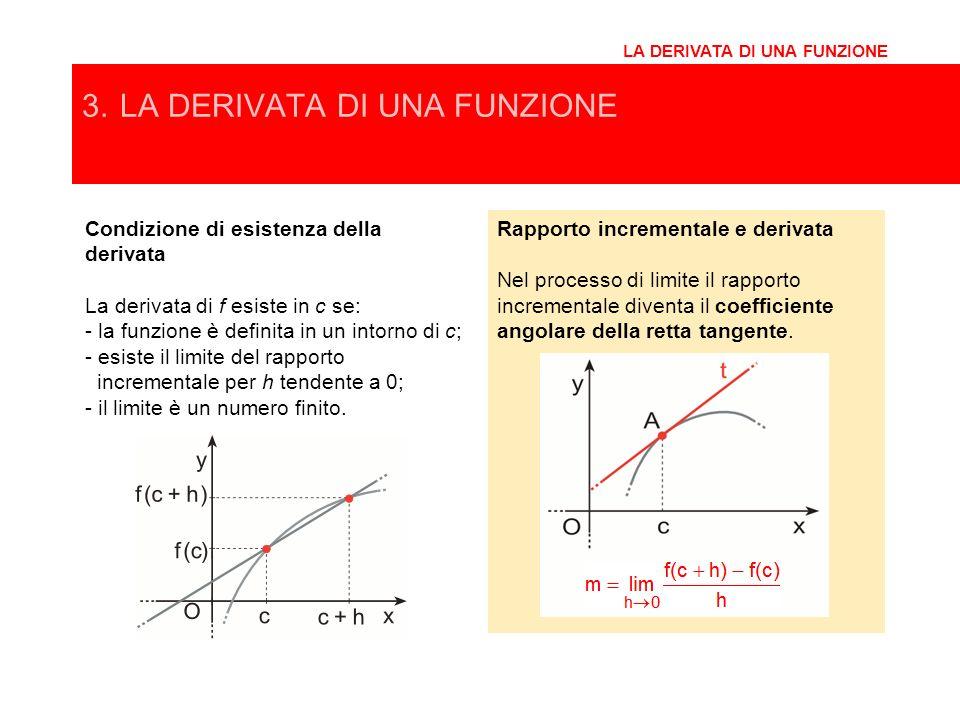 Condizione di esistenza della derivata La derivata di f esiste in c se: - la funzione è definita in un intorno di c; 3.LA DERIVATA DI UNA FUNZIONE LA