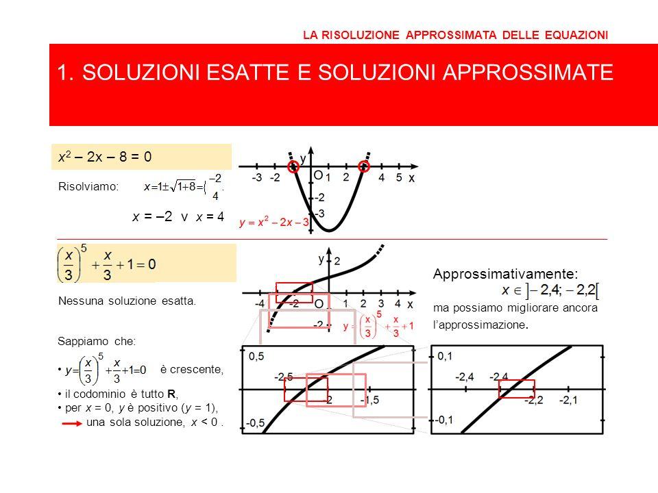 Approssimativamente: 1.SOLUZIONI ESATTE E SOLUZIONI APPROSSIMATE LA RISOLUZIONE APPROSSIMATA DELLE EQUAZIONI Nessuna soluzione esatta. Sappiamo che: è