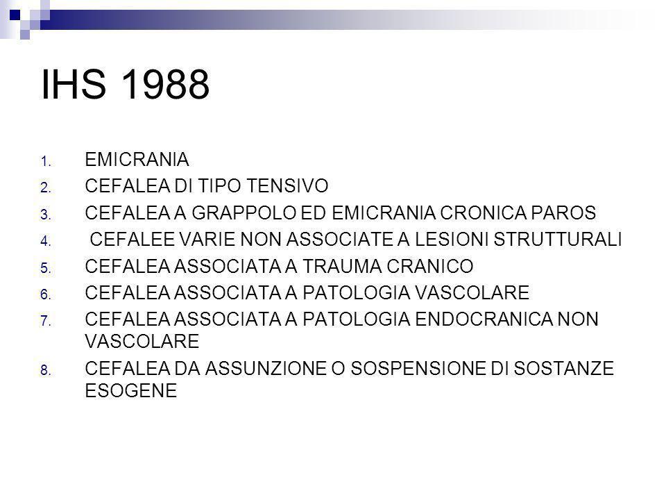 IHS 1988 1. EMICRANIA 2. CEFALEA DI TIPO TENSIVO 3. CEFALEA A GRAPPOLO ED EMICRANIA CRONICA PAROS 4. CEFALEE VARIE NON ASSOCIATE A LESIONI STRUTTURALI