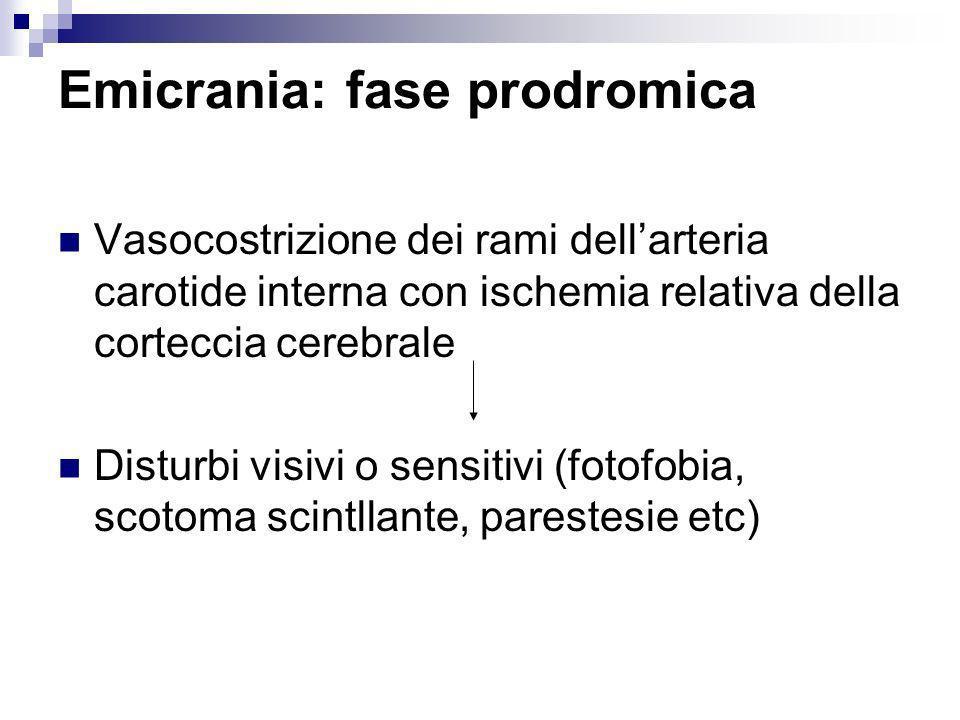 Emicrania: fase prodromica Vasocostrizione dei rami dellarteria carotide interna con ischemia relativa della corteccia cerebrale Disturbi visivi o sen