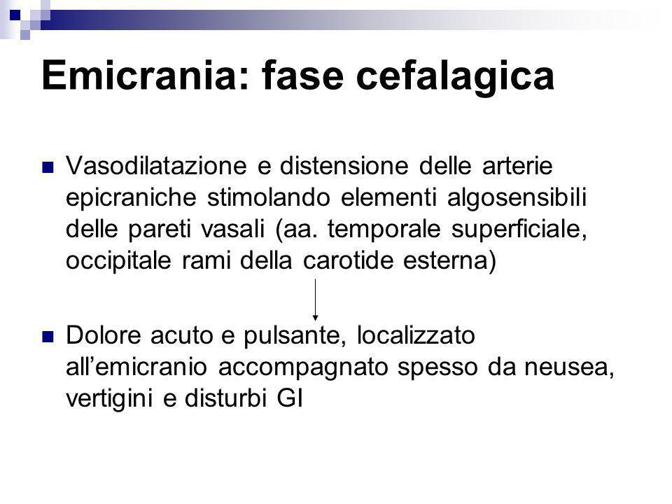 Emicrania: fase cefalagica Vasodilatazione e distensione delle arterie epicraniche stimolando elementi algosensibili delle pareti vasali (aa. temporal