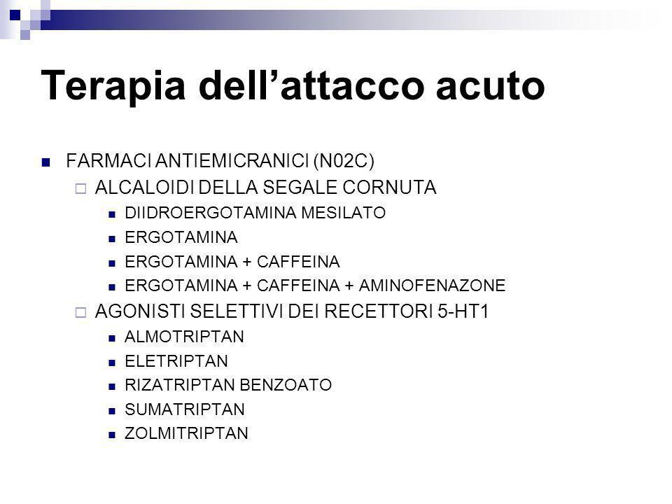 Terapia dellattacco acuto FARMACI ANTIEMICRANICI (N02C) ALCALOIDI DELLA SEGALE CORNUTA DIIDROERGOTAMINA MESILATO ERGOTAMINA ERGOTAMINA + CAFFEINA ERGO