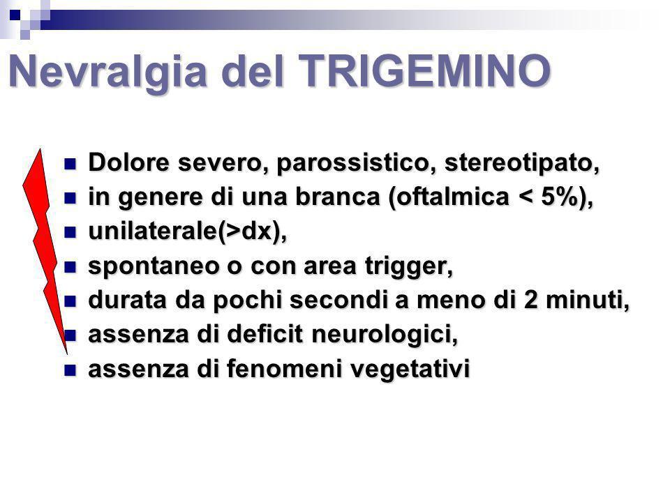 Nevralgia del TRIGEMINO Dolore severo, parossistico, stereotipato, Dolore severo, parossistico, stereotipato, in genere di una branca (oftalmica < 5%)