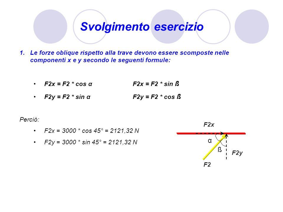 Svolgimento esercizio F2 α F2y F2x 1.Le forze oblique rispetto alla trave devono essere scomposte nelle componenti x e y secondo le seguenti formule:
